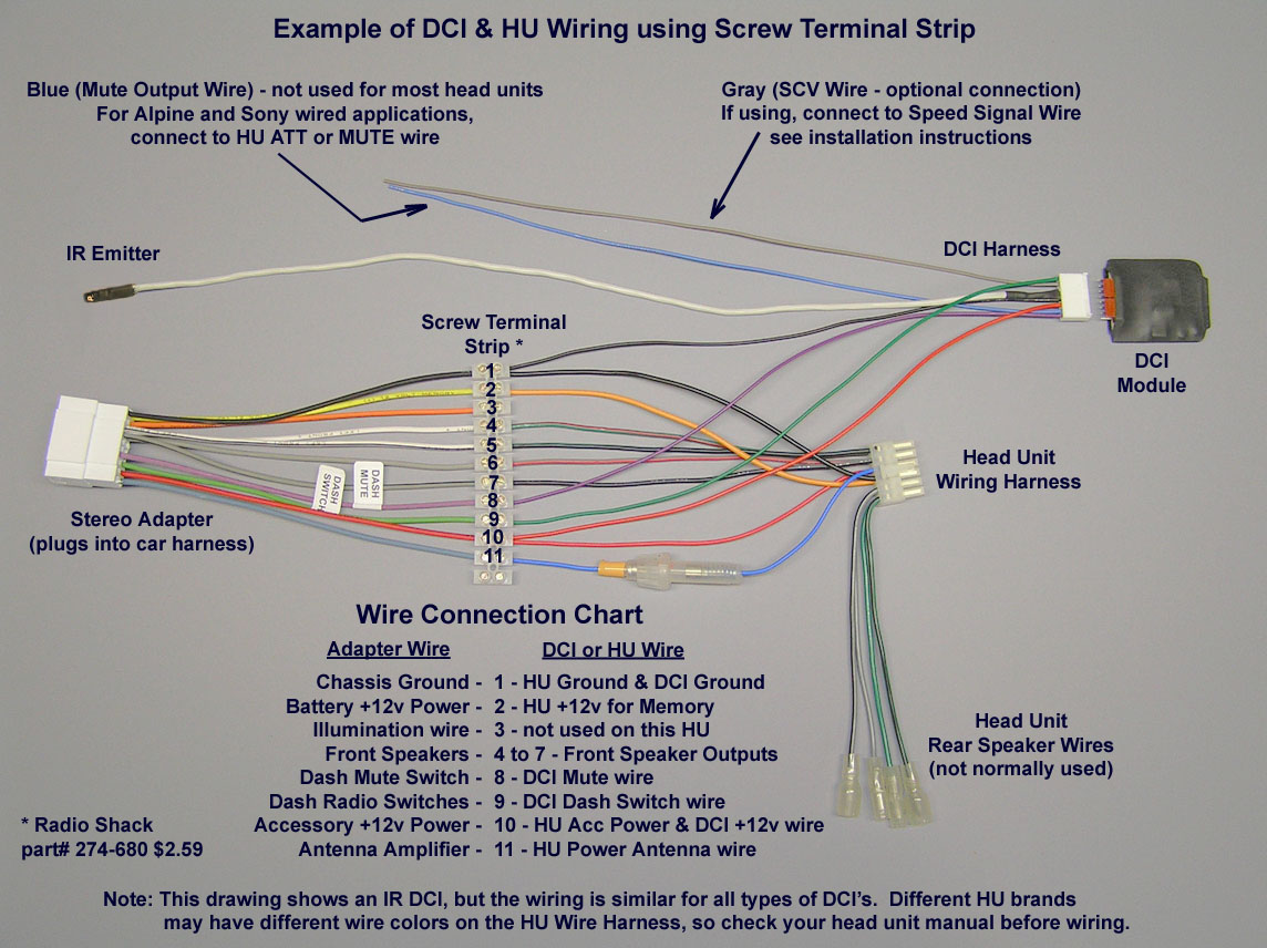 Jvc Radio Wiring Harness Diagram | Wiring Diagram on